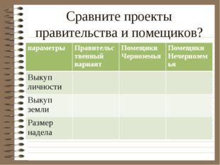 Сравните проекты правительства и помещиков? параметрыПравительственный вариа