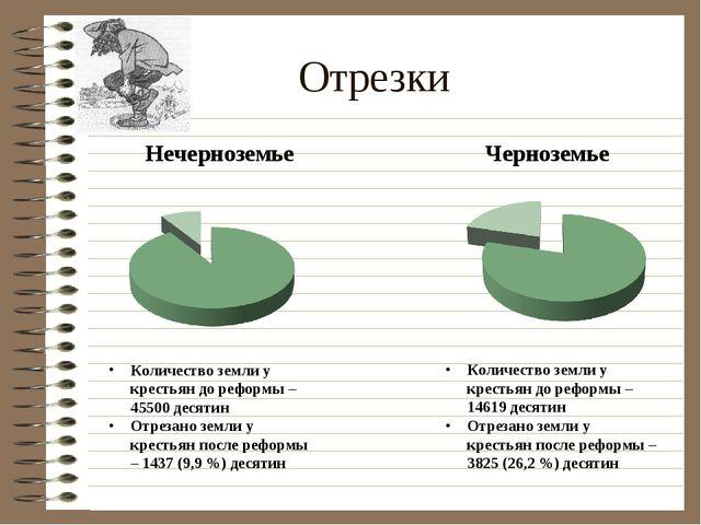 Отрезки Количество земли у крестьян до реформы – 45500 десятин Отрезано земли...