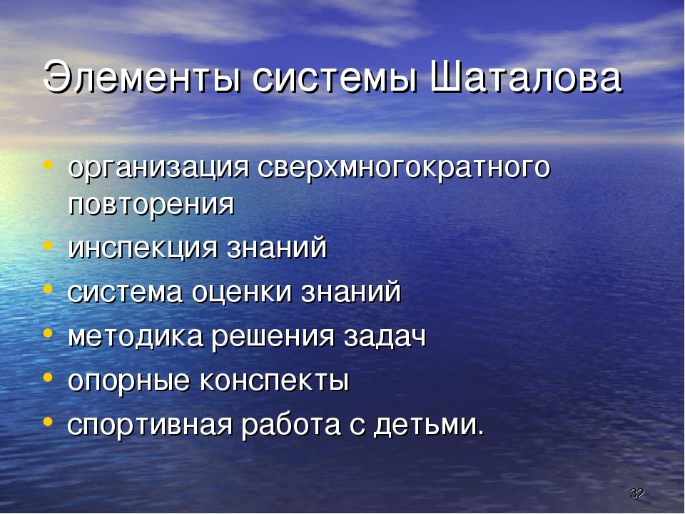 * Элементы системы Шаталова организация сверхмногократного повторения инспекц...