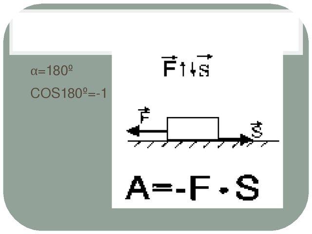 α=180º COS180º=-1