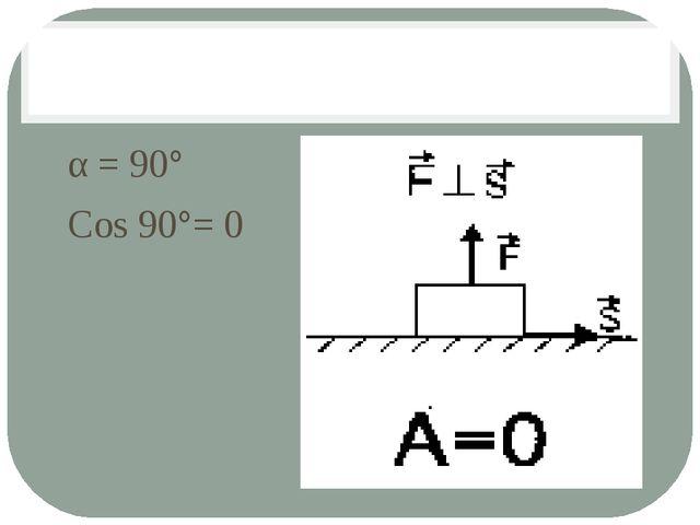 α = 90° Cos 90°= 0