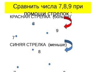 Сравнить числа 7,8,9 при помощи стрелок : КРАСНАЯ СТРЕЛКА (больше) 8 9 7 СИНЯ