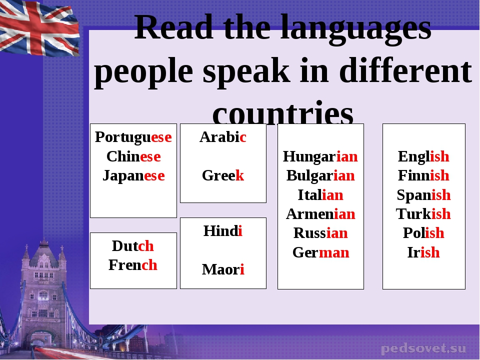 Read the languages people speak in different countries Portuguese Chinese Jap...