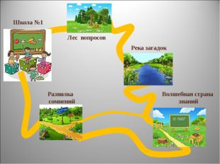 Школа №1 Лес вопросов Река загадок Волшебная страна знаний Развилка сомнений