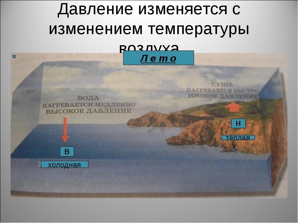 Давление изменяется с изменением температуры воздуха Л е т о В Н холодная тёп...