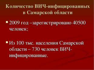 Количество ВИЧ-инфицированных в Самарской области 2009 год –зарегистрировано