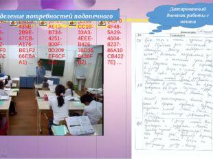 Датированный дневник работы с менти Определение потребностей подопечного
