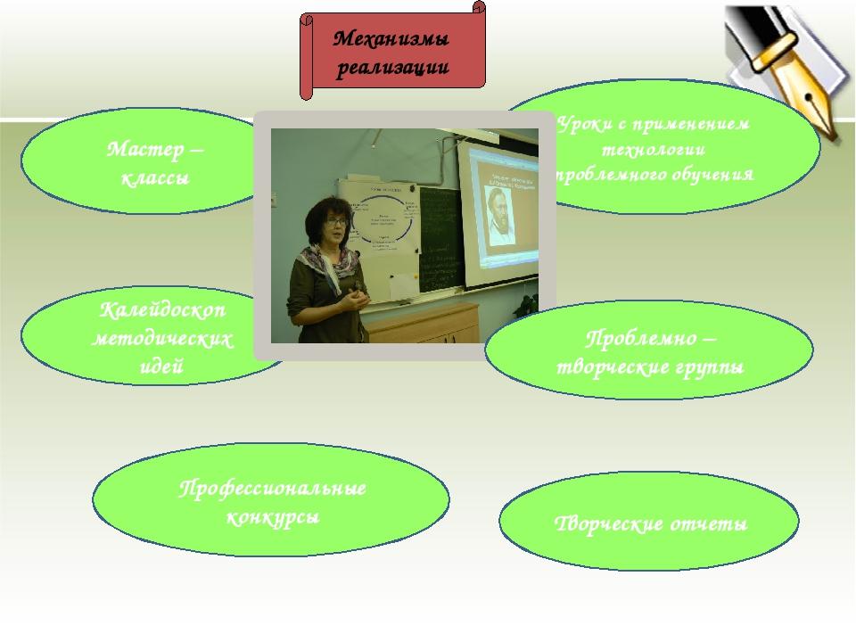 Калейдоскоп методических идей Творческие отчеты Мастер – классы Уроки с приме...