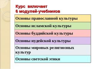 Курс включает 6 модулей-учебников Основы православной культуры Основы исламс