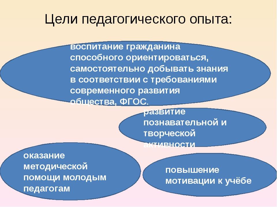Цели педагогического опыта: оказание методической помощи молодым педагогам по...
