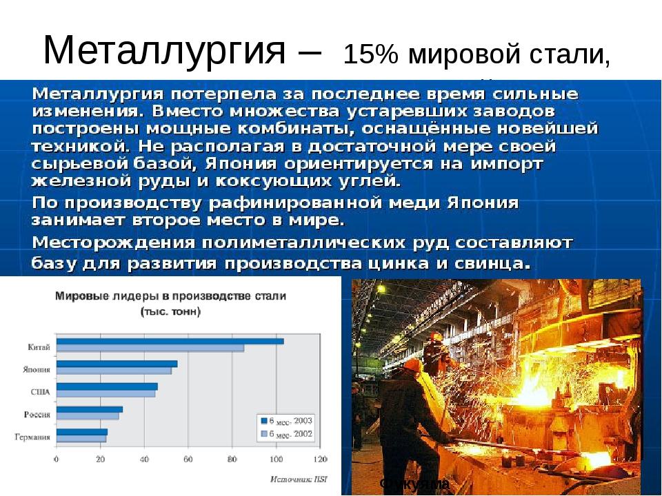 Металлургия – 15% мировой стали, 10 крупных предприятий Фукуяма