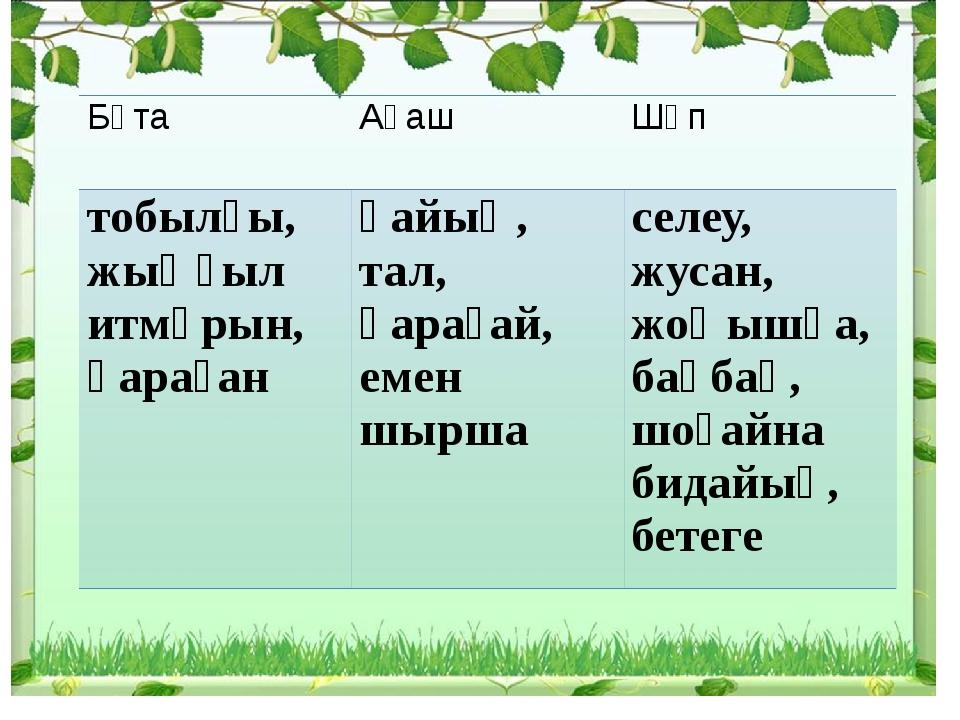 Бұта  Ағаш Шөп тобылғы, жыңғыл итмұрын, қараған қайың, тал, қарағай, емен ш...