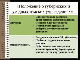 «Положение о губернских и уездных земских учреждениях» Значение Способствова