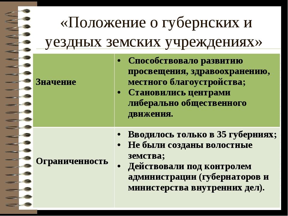 «Положение о губернских и уездных земских учреждениях» Значение Способствова...