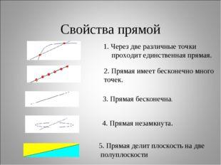 Свойства прямой 1. Через две различные точки проходит единственная прямая. 2.