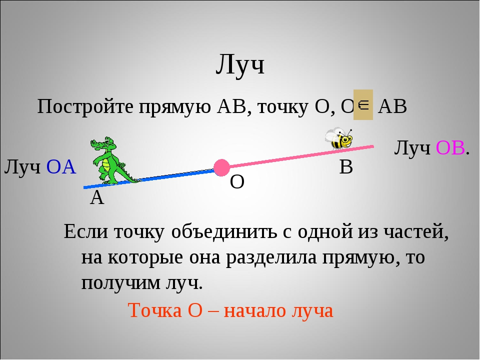 Как сделать прямой луч