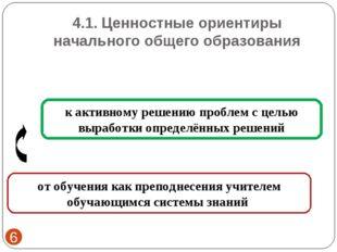 4.1. Ценностные ориентиры начального общего образования *  к активному решен