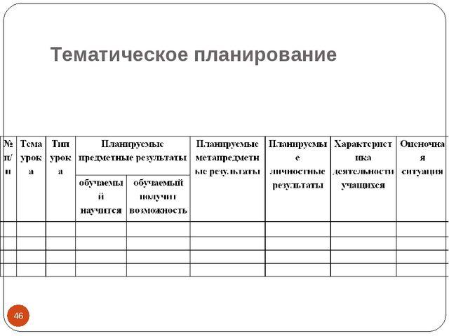 Тематическое планирование *