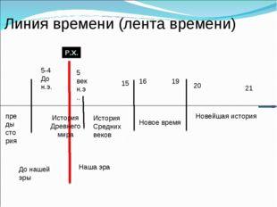 Линия времени (лента времени) преды стория 5-4 До н.э. Р.Х. 5 век н.э.. Исто