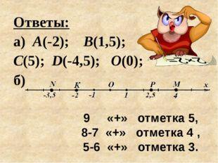 Ответы: а) А(-2); В(1,5); С(5); D(-4,5); О(0); б) 9 «+» отметка 5, 8-7 «+» от