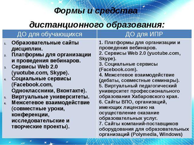 Формы и средства дистанционного образования: ДО для обучающихся ДО для ИПР Об...