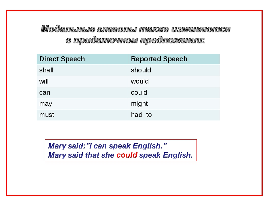 Direct Speech Reported Speech shallshould willwould cancould maymight mu...