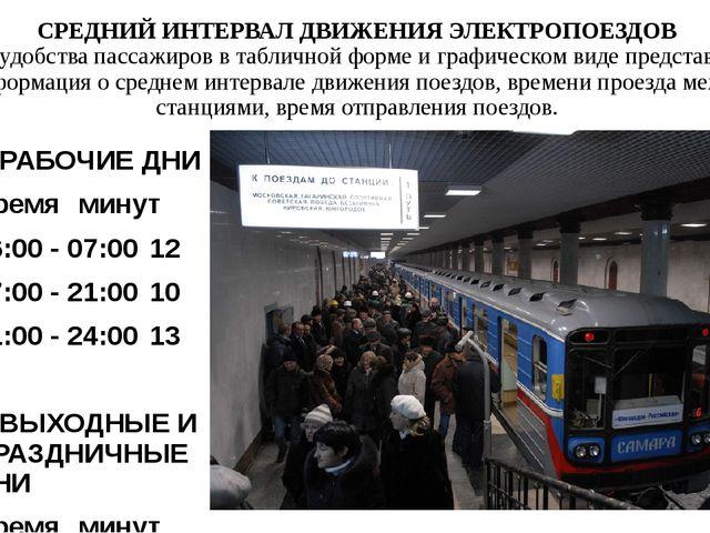 СРЕДНИЙ ИНТЕРВАЛ ДВИЖЕНИЯ ЭЛЕКТРОПОЕЗДОВ Для удобства пассажиров в табличной...
