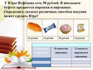 У Юры Нефёдова есть 50 рублей. В школьном буфете продаются пирожки и пирожны