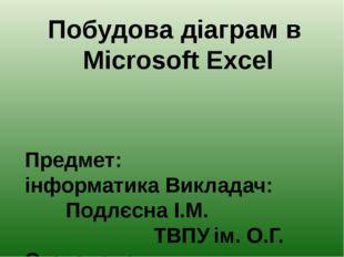 Побудова діаграм в Microsoft Excel Предмет: інформатика Викладач: Подлєсна І.