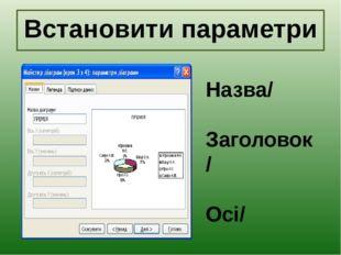 Встановити параметри Назва/ Заголовок/ Осі/