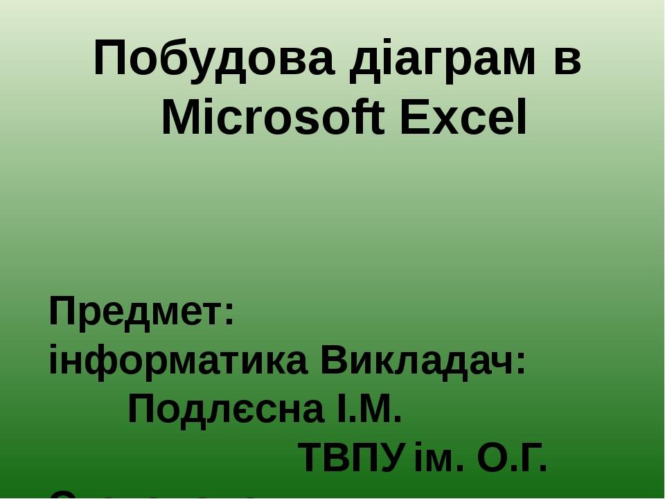 Побудова діаграм в Microsoft Excel Предмет: інформатика Викладач: Подлєсна І....