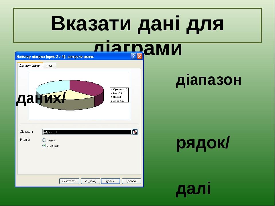 Вказати дані для діаграми діапазон даних/ рядок/ далі
