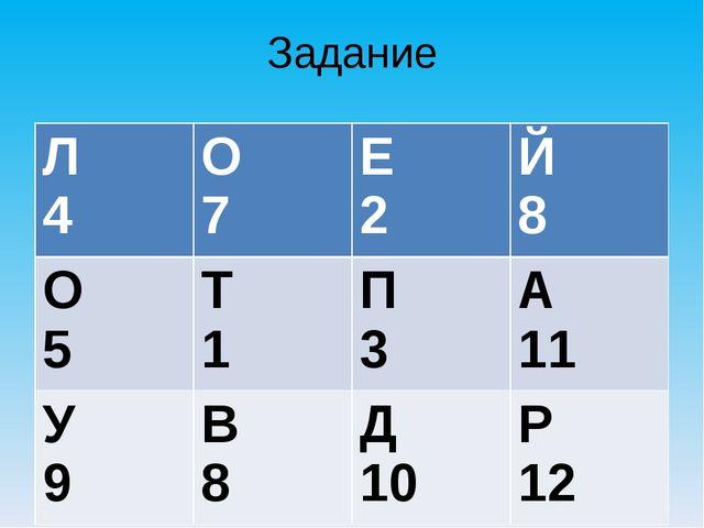 Задание Л 4 О 7 Е 2 Й 8 О 5 Т 1 П 3 А 11 У 9 В 8 Д 10 Р 12