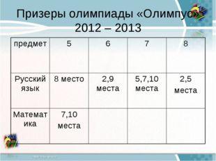 Призеры олимпиады «Олимпус» 2012 – 2013 предмет5678 Русский язык8 место