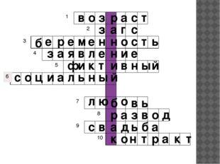 и о з р а с т з а г с б е р е м н е н о с т ь з а я в л е н и е ф и к т н в к