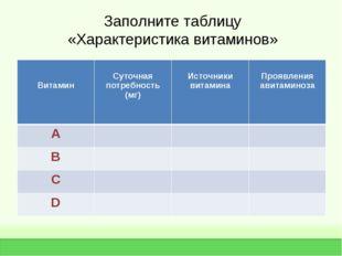 Заполните таблицу «Характеристика витаминов» Витамин  Суточная потребность (