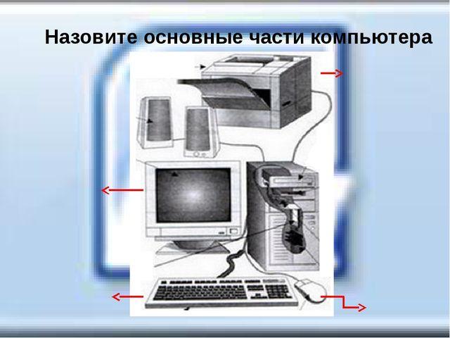 Назовите основные части компьютера