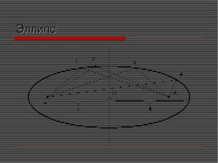 Эллипс О F F1 a c 1 2 3 4