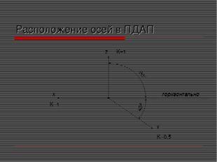 450 Расположение осей в ПДАП горизонтально z x y 900 K=1 K=1 K=0,5