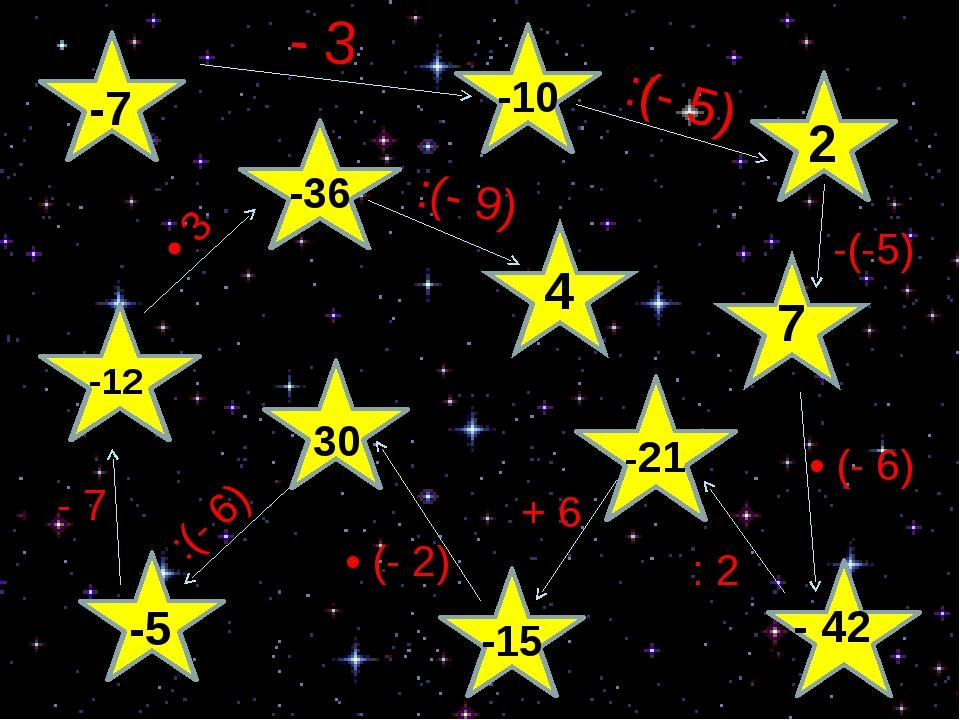 4 7 -7 -10 - 3 -:(- 5) 2 - 42 -(-5) • (- 6) -: 2 -21 + 6 -15 • (- 2) 30 -:(-...