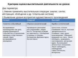 Критерии оценки мыслительной деятельности на уроках Два параметра: 1.Умение п