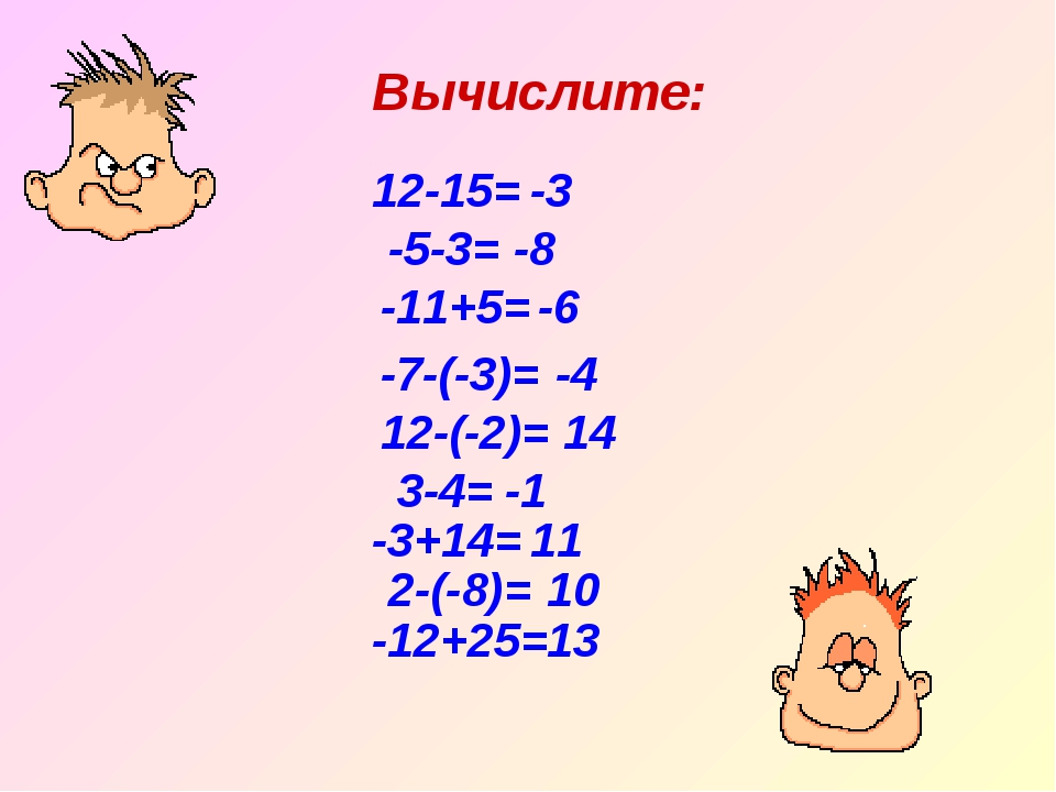 Вычислите: 12-15= -3 -5-3= -8 -11+5= -6 -7-(-3)= 12-(-2)= -3+14= 2-(-8)= 3-4=...