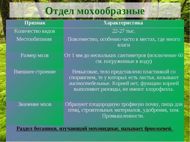 Отдел мохообразные ПризнакХарактеристика Количество видов22-27 тыс. Местооб...