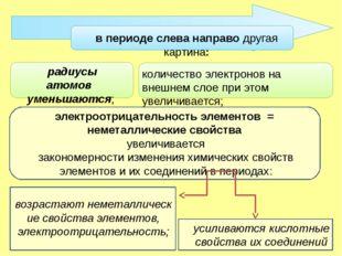 в периоде слева направо другая картина: усиливаются кислотные свойства их со