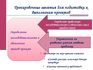 Тренировочные занятия для подготовки к выполнению проектов Определение послед