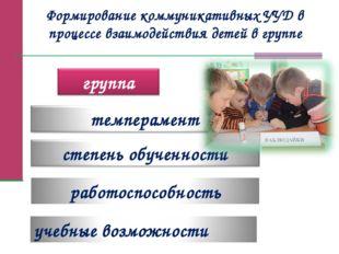 Формирование коммуникативных УУД в процессе взаимодействия детей в группе
