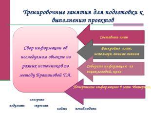 Тренировочные занятия для подготовки к выполнению проектов Сбор информации об