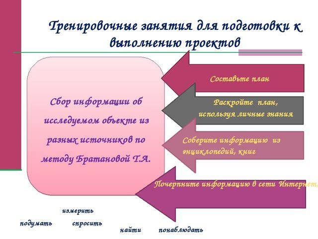 Тренировочные занятия для подготовки к выполнению проектов Сбор информации об...