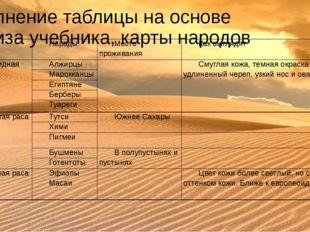 Заполнение таблицы на основе анализа учебника, карты народов Расы Народы Мест
