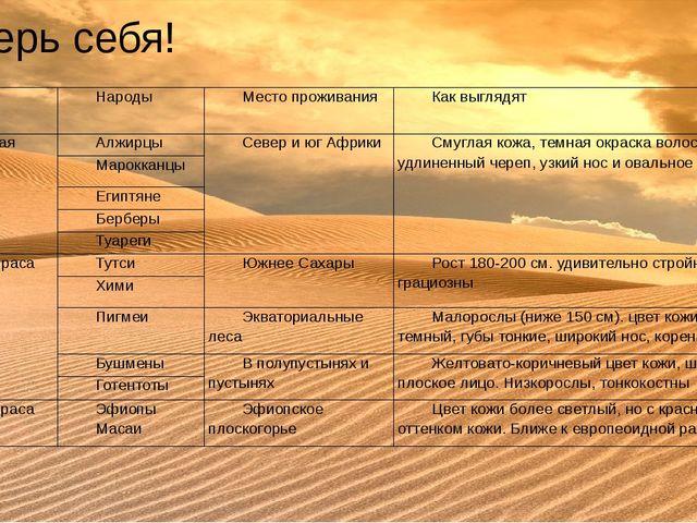 Проверь себя! Расы Народы Место проживания Как выглядят Европеоидная    ...